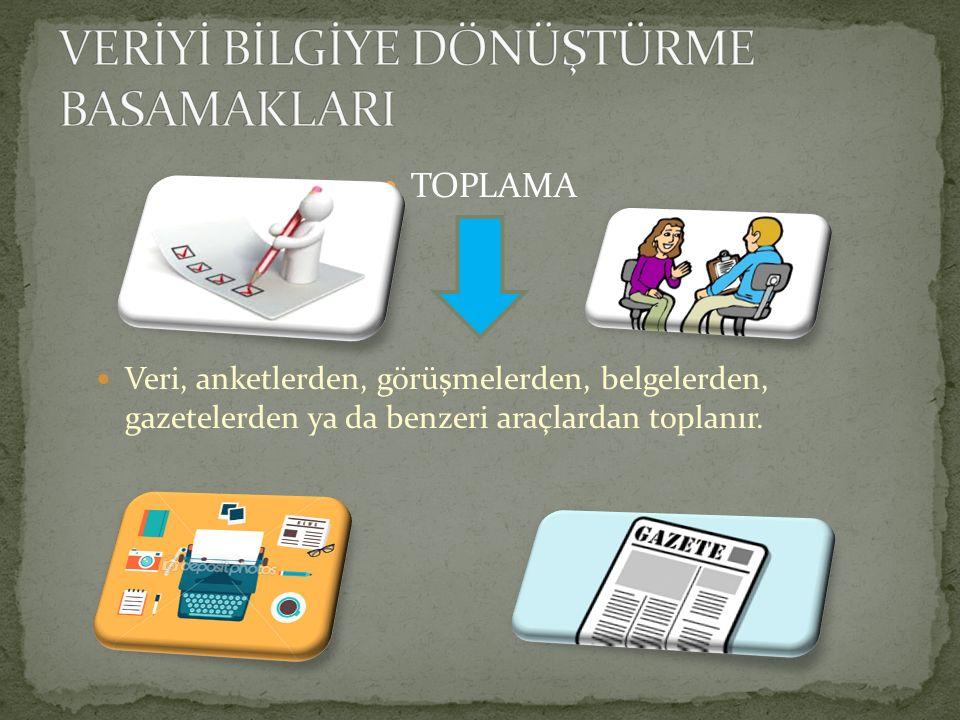 TOPLAMA Veri, anketlerden, görüşmelerden, belgelerden, gazetelerden ya da benzeri araçlardan toplanır.