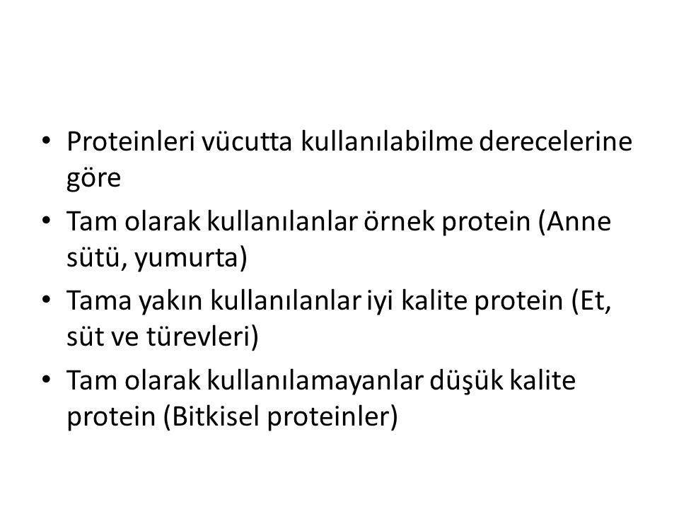 Proteinleri vücutta kullanılabilme derecelerine göre Tam olarak kullanılanlar örnek protein (Anne sütü, yumurta) Tama yakın kullanılanlar iyi kalite p