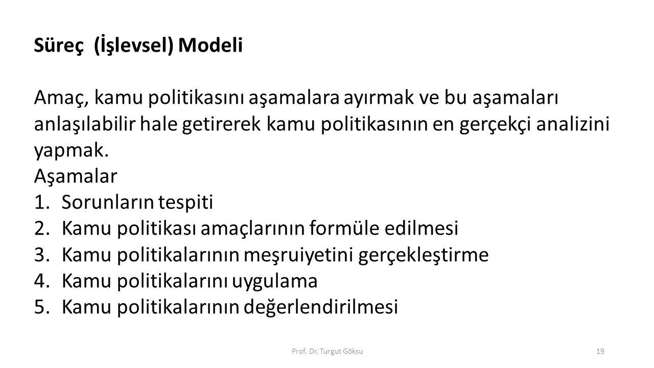 Prof. Dr. Turgut Göksu19 Süreç (İşlevsel) Modeli Amaç, kamu politikasını aşamalara ayırmak ve bu aşamaları anlaşılabilir hale getirerek kamu politikas