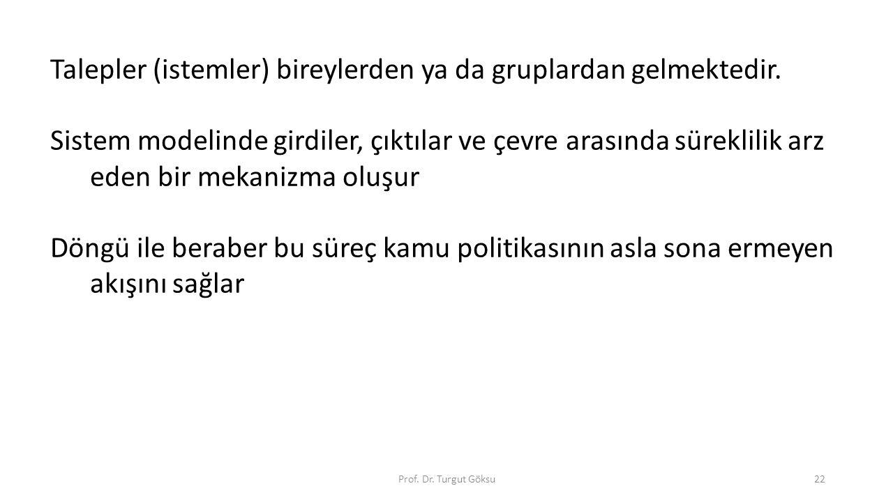 Prof.Dr. Turgut Göksu22 Talepler (istemler) bireylerden ya da gruplardan gelmektedir.