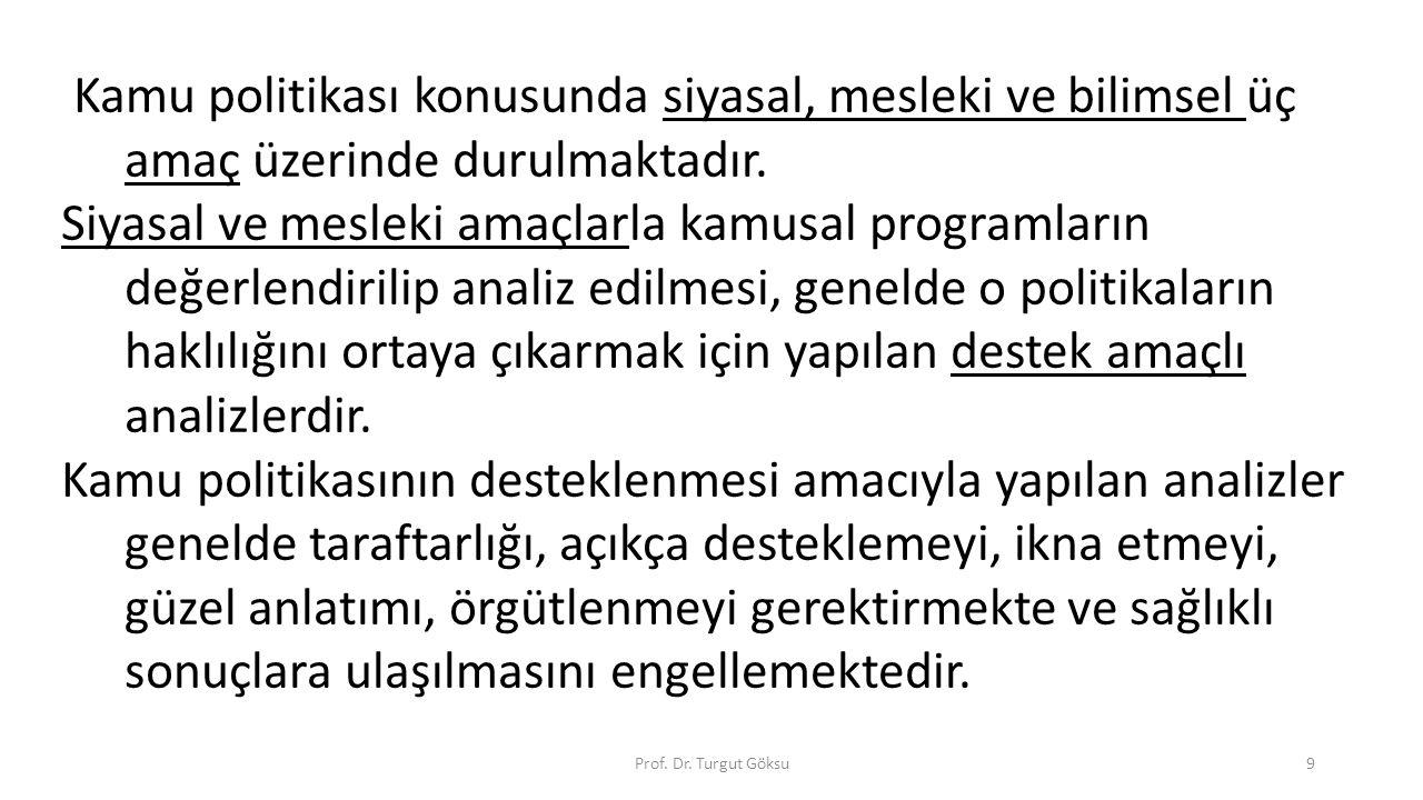 Prof. Dr. Turgut Göksu9 Kamu politikası konusunda siyasal, mesleki ve bilimsel üç amaç üzerinde durulmaktadır. Siyasal ve mesleki amaçlarla kamusal pr