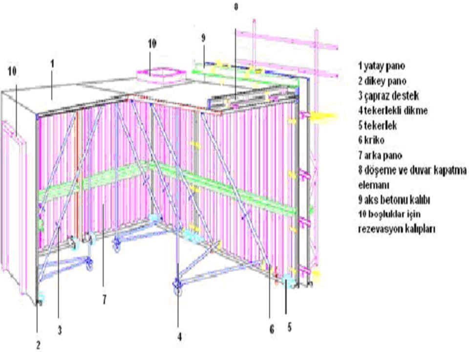 Tünel Kalıba Donatı Yerleştirilmesi ve Beton Dökümü Tünel kalıp uygulamalarında, genellikle dışarıda hazırlanan hasır çelik donatılar (ST37) kullanılır.