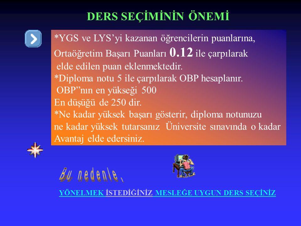 SEÇMELİ DERSLER SAAT TER CİH DERS SAATİ DERSLER TER CİH DERS SAATİ DİKSİYON VE HİTABET 1( ) BEDEN EĞİTİMİ 2 ( ) OSMANLI TÜRKÇESİ 2( ) SOSYAL ETKİNLİK