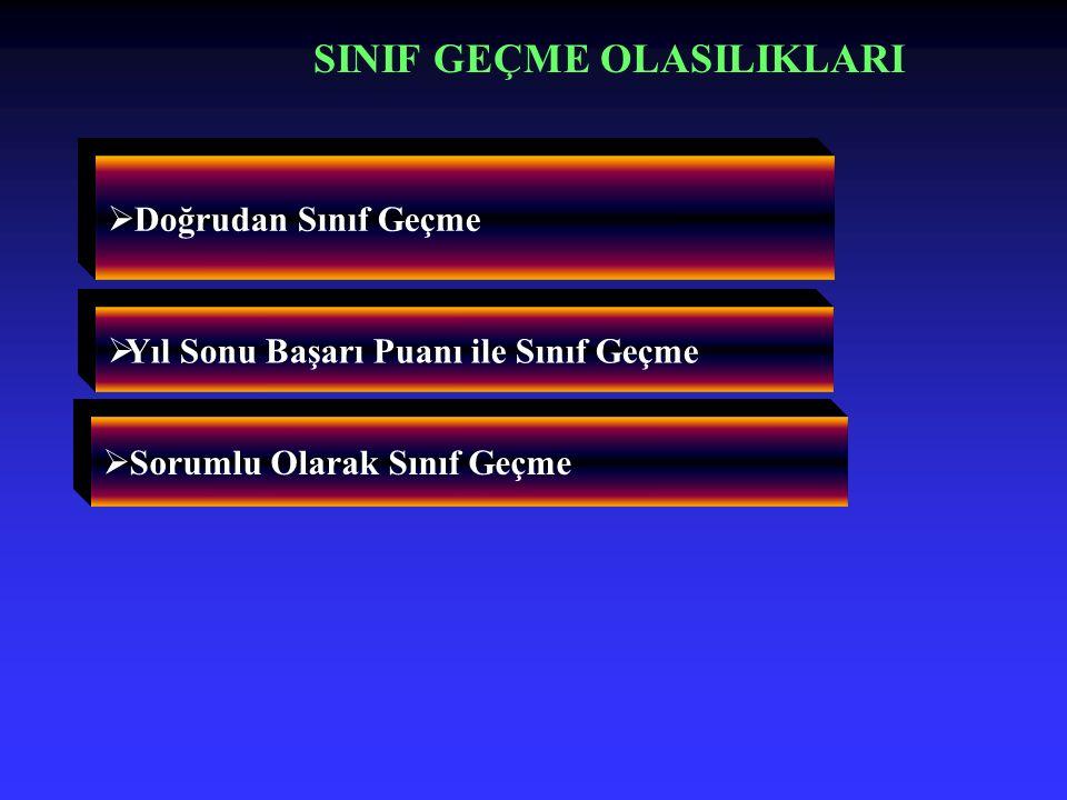 DERS ÇİZELGELERİ ZORUNLU DERSLER DERS KATEGORİLERİDERSLER 10.11.12.
