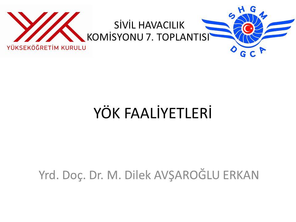 SHK-1/3Havacılık bölümlerinde İngilizce hazırlığın zorunlu olması Sivil Havacılık Genel Müdürlüğü'nün 21.01.2013 tarihli 52217814-770/28-887 ve 52217814-051.99/91-2205 sayılı yazılarındaki talebi doğrultusunda üniversitelere YÖK tarafından yazılan yazıda Üniversitelerin sivil havacılık alanında programları bulunan Meslek Yüksekokulları'nda bir yıllık zorunlu İngilizce hazırlık sınıfı açılması 09.03.2013 tarihli yazı ile önerilmiştir.