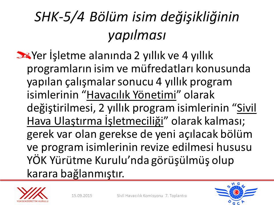 SHK-5/4Bölüm isim değişikliğinin yapılması Yer İşletme alanında 2 yıllık ve 4 yıllık programların isim ve müfredatları konusunda yapılan çalışmalar so