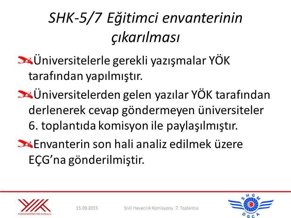 SHK-5/7Eğitimci envanterinin çıkarılması Üniversitelerle gerekli yazışmalar YÖK tarafından yapılmıştır. Üniversitelerden gelen yazılar YÖK tarafından