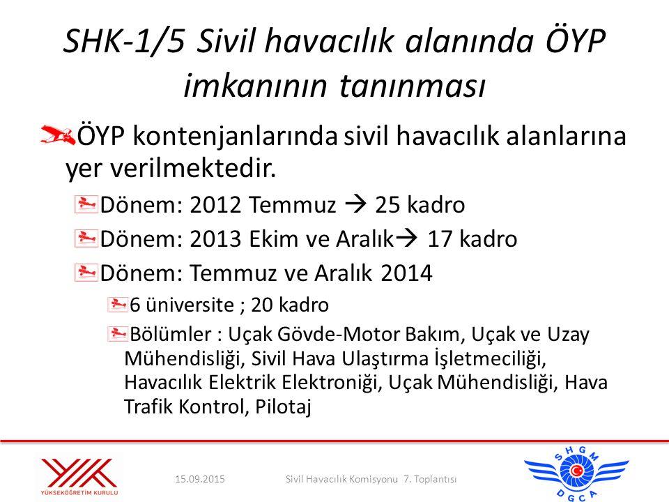 SHK-1/5Sivil havacılık alanında ÖYP imkanının tanınması ÖYP kontenjanlarında sivil havacılık alanlarına yer verilmektedir. Dönem: 2012 Temmuz  25 kad