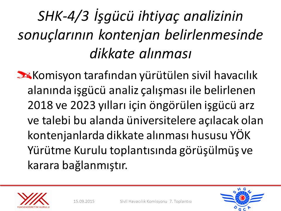 SHK-4/3İşgücü ihtiyaç analizinin sonuçlarının kontenjan belirlenmesinde dikkate alınması Komisyon tarafından yürütülen sivil havacılık alanında işgücü