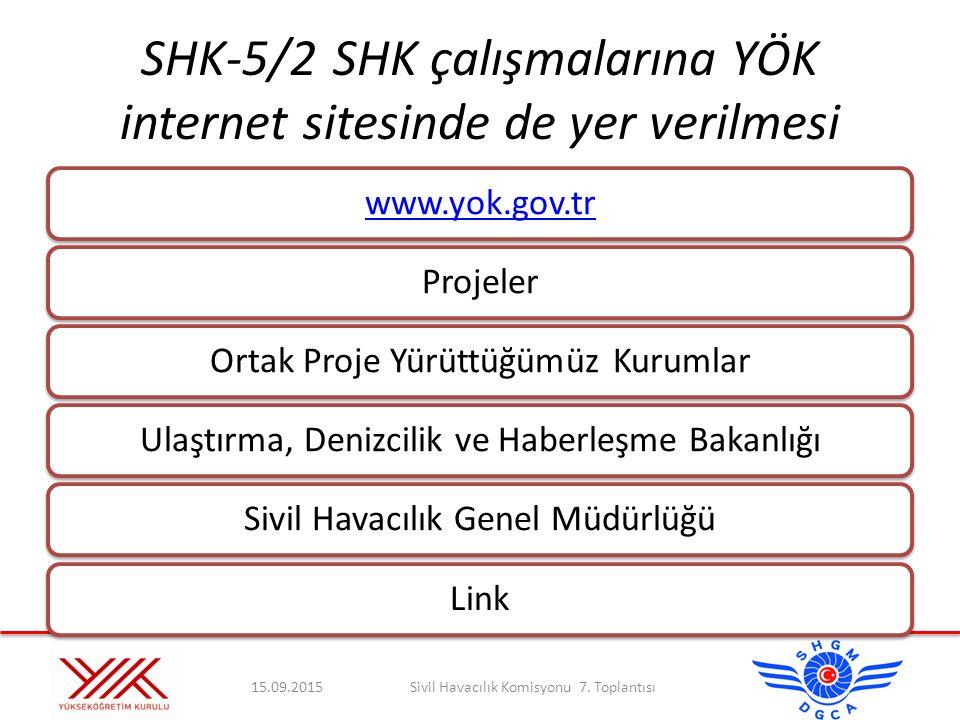 SHK-5/2SHK çalışmalarına YÖK internet sitesinde de yer verilmesi www.yok.gov.trProjelerOrtak Proje Yürüttüğümüz KurumlarUlaştırma, Denizcilik ve Haber