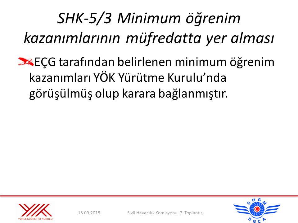 SHK-5/3Minimum öğrenim kazanımlarının müfredatta yer alması EÇG tarafından belirlenen minimum öğrenim kazanımları YÖK Yürütme Kurulu'nda görüşülmüş ol