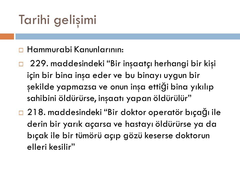 Tarihi gelişimi  Hammurabi Kanunlarının:  229.