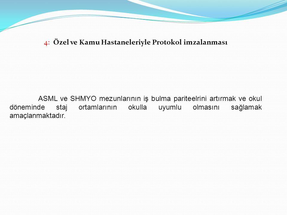 4: Özel ve Kamu Hastaneleriyle Protokol imzalanması ASML ve SHMYO mezunlarının iş bulma pariteelrini artırmak ve okul döneminde staj ortamlarının okul
