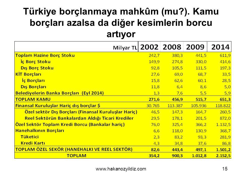 Türkiye borçlanmaya mahkûm (mu ).