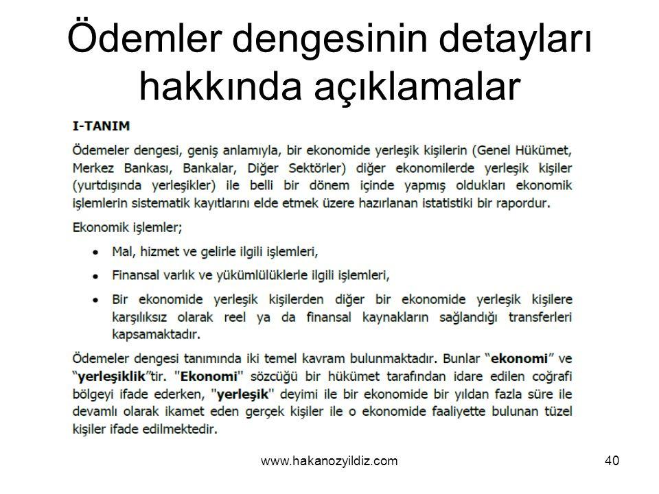 Ödemler dengesinin detayları hakkında açıklamalar www.hakanozyildiz.com40