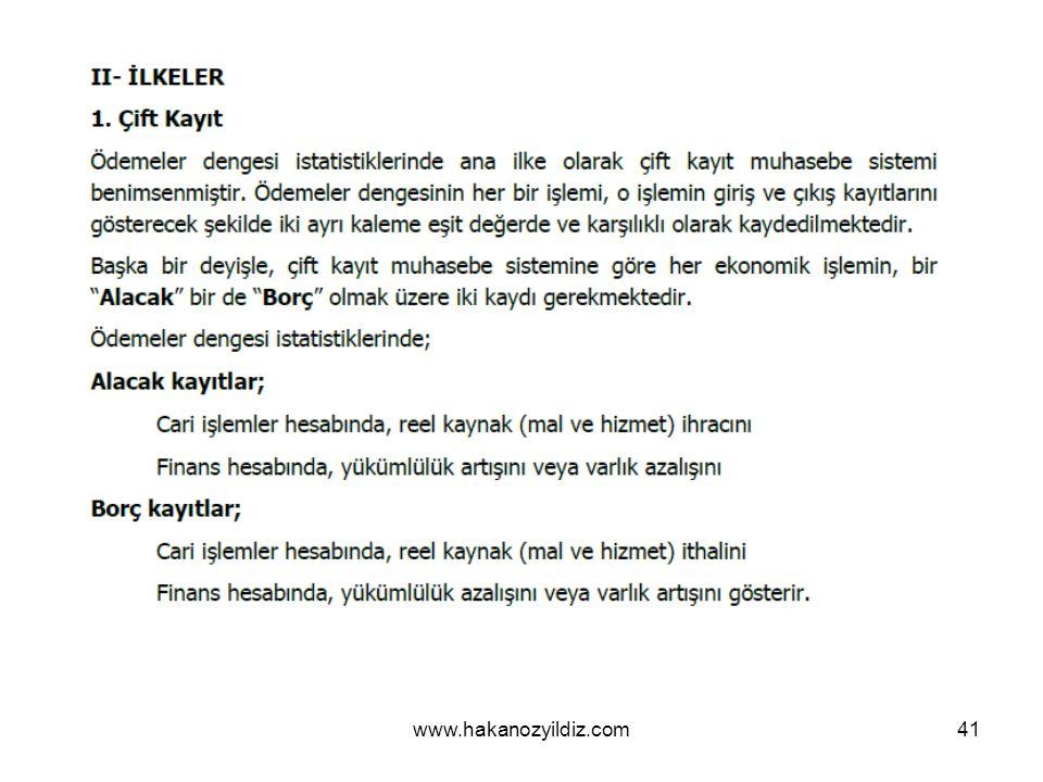 www.hakanozyildiz.com41