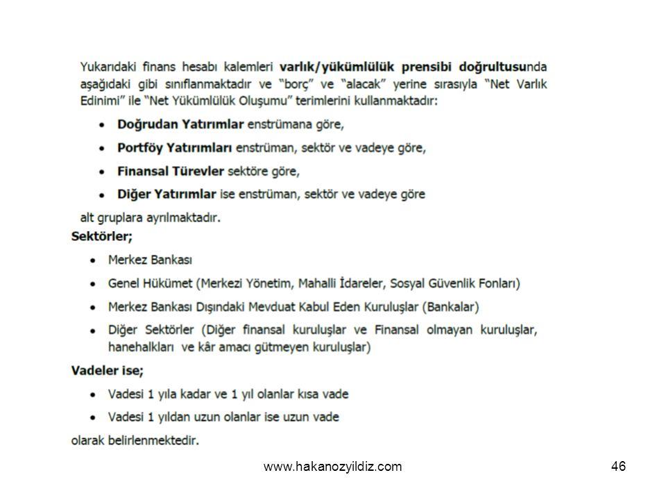 www.hakanozyildiz.com46