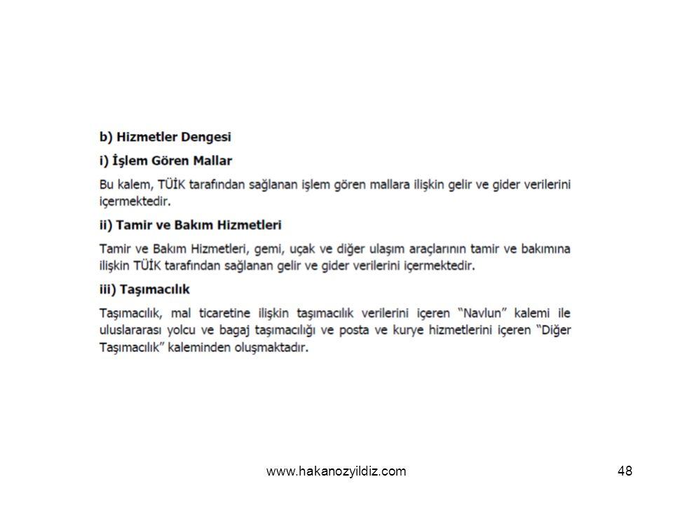 www.hakanozyildiz.com48