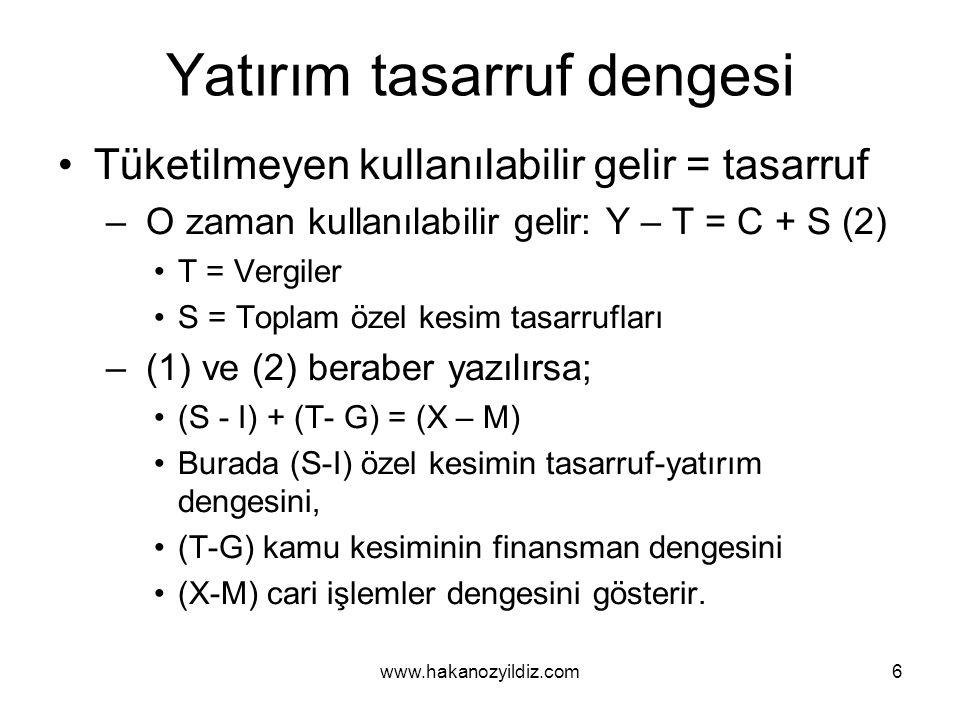 67 Sektörel dağılım www.hakanozyildiz.com
