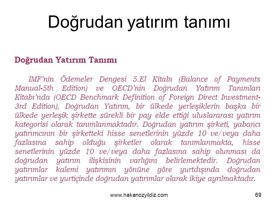 69 Doğrudan yatırım tanımı www.hakanozyildiz.com