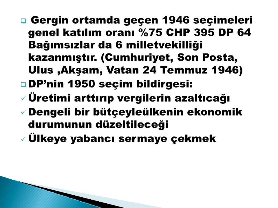  Gergin ortamda geçen 1946 seçimeleri genel katılım oranı %75 CHP 395 DP 64 Bağımsızlar da 6 milletvekilliği kazanmıştır.