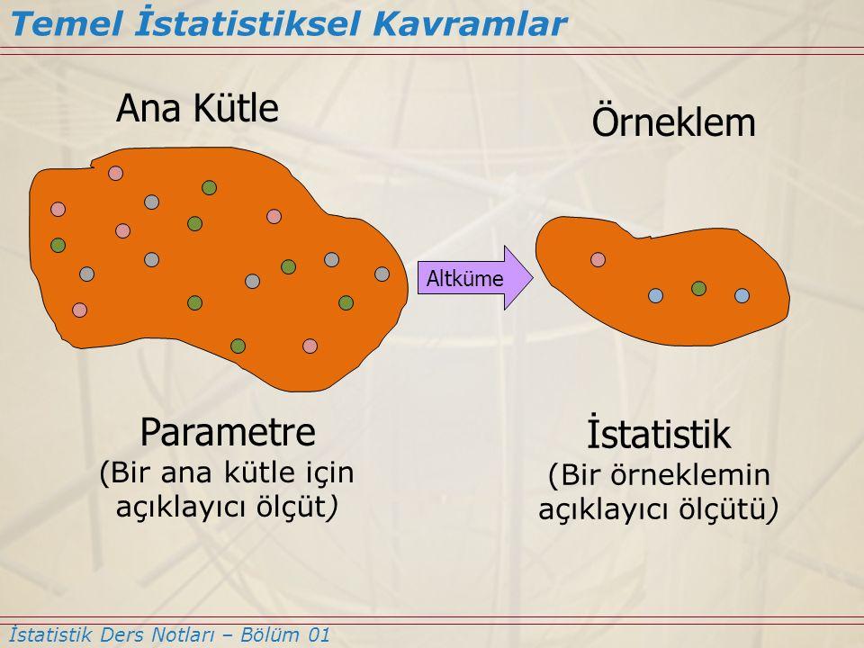 Temel İstatistiksel Kavramlar İstatistik Ders Notları – Bölüm 01 Parametre ( Bir ana kütle için açıklayıcı ölçüt) Örneklem İstatistik (Bir örneklemin