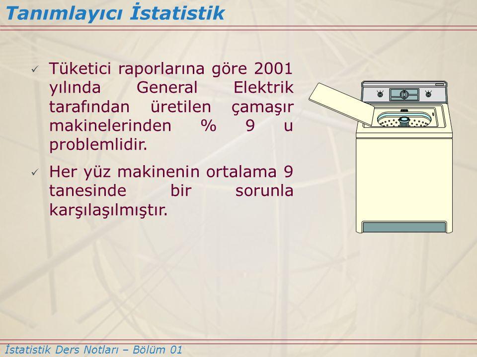Tanımlayıcı İstatistik İstatistik Ders Notları – Bölüm 01 Tüketici raporlarına göre 2001 yılında General Elektrik tarafından üretilen çamaşır makinele