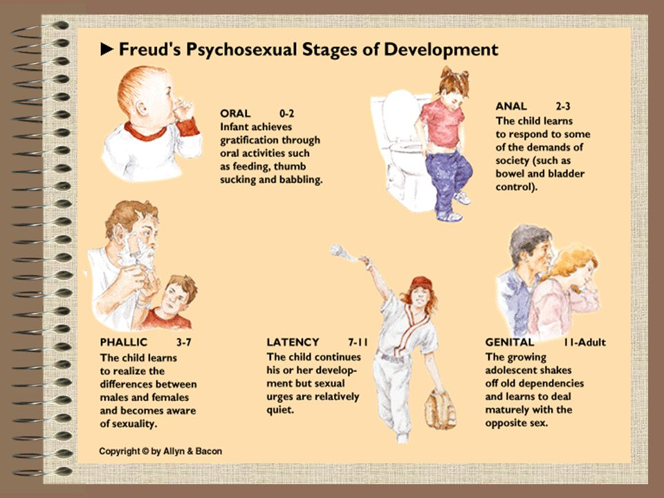 3) Freud'a Göre Bazı Bireysel Durumlar (Savunma Mekanizmaları) * Freud 'a göre ihtiyaçların karşılanamamasının iki temel sonucu bulunmaktadır.