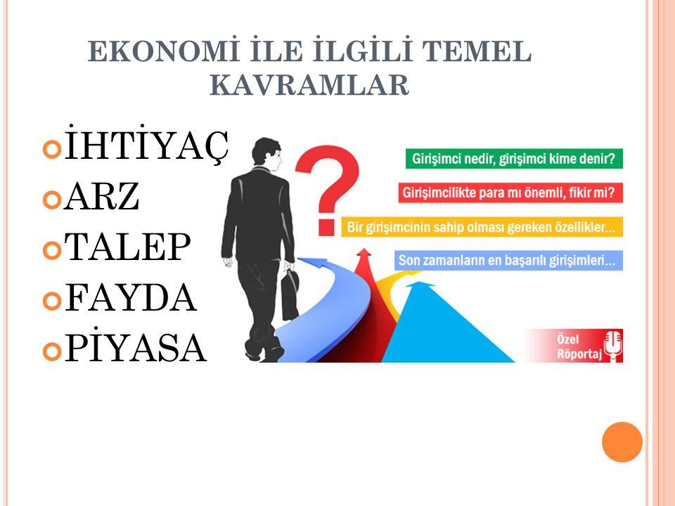 GİRİŞİMCİNİN ÖZELLİKLERİ 4.