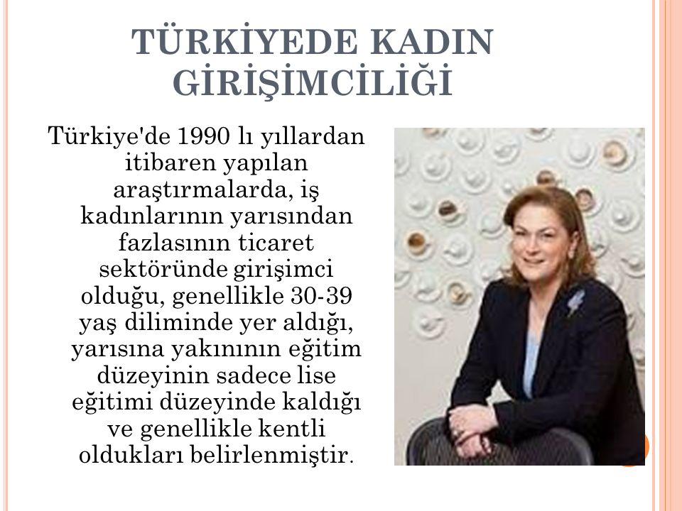 TÜRKİYEDE KADIN GİRİŞİMCİLİĞİ Türkiye de 1990 lı yıllardan itibaren yapılan araştırmalarda, iş kadınlarının yarısından fazlasının ticaret sektöründe girişimci olduğu, genellikle 30-39 yaş diliminde yer aldığı, yarısına yakınının eğitim düzeyinin sadece lise eğitimi düzeyinde kaldığı ve genellikle kentli oldukları belirlenmiştir.
