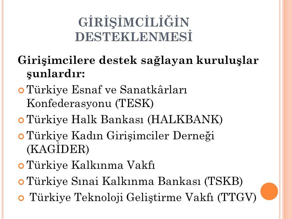 GİRİŞİMCİLİĞİN DESTEKLENMESİ Girişimcilere destek sağlayan kuruluşlar şunlardır: Türkiye Esnaf ve Sanatkârları Konfederasyonu (TESK) Türkiye Halk Bankası (HALKBANK) Türkiye Kadın Girişimciler Derneği (KAGİDER) Türkiye Kalkınma Vakfı Türkiye Sınai Kalkınma Bankası (TSKB) Türkiye Teknoloji Geliştirme Vakfı (TTGV)
