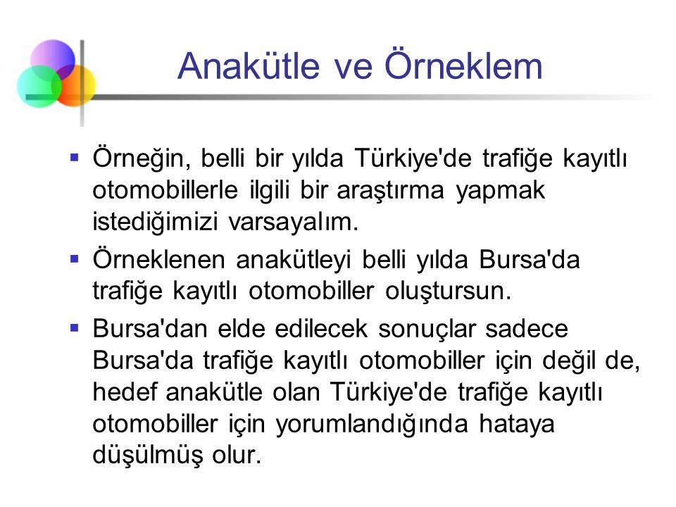 Anakütle ve Örneklem  Örneğin, belli bir yılda Türkiye'de trafiğe kayıtlı otomobillerle ilgili bir araştırma yapmak istediğimizi varsayalım.  Örnekl