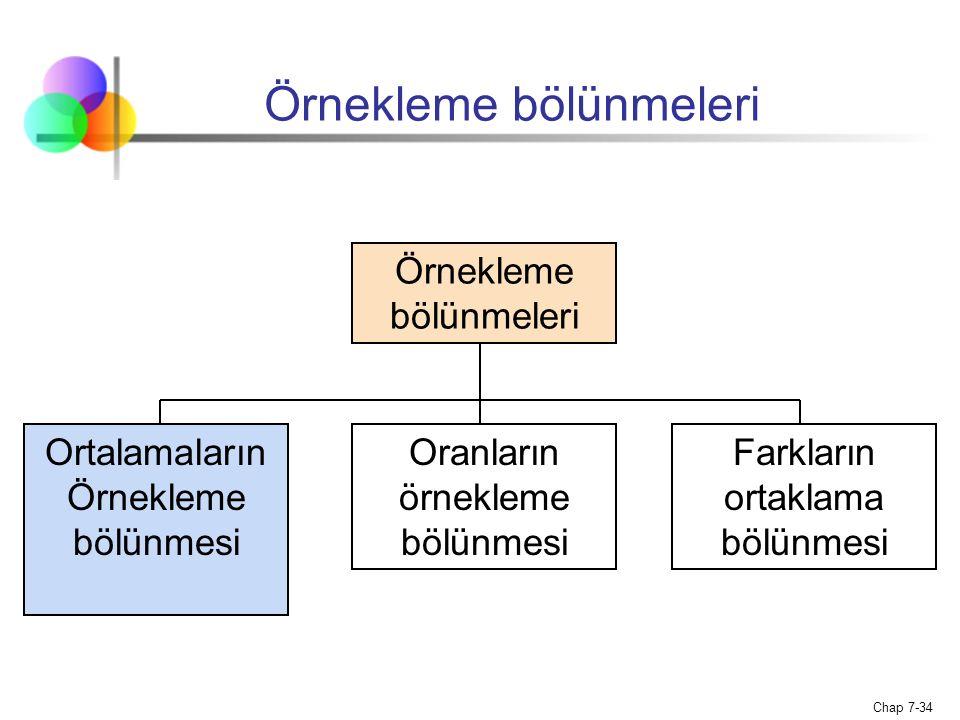 Chap 7-34 Örnekleme bölünmeleri Ortalamaların Örnekleme bölünmesi Oranların örnekleme bölünmesi Farkların ortaklama bölünmesi