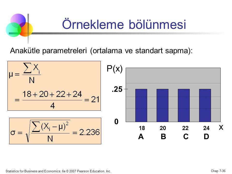 Statistics for Business and Economics, 6e © 2007 Pearson Education, Inc. Chap 7-36.25 0 18 20 22 24 A B C D P(x) x Anakütle parametreleri (ortalama ve