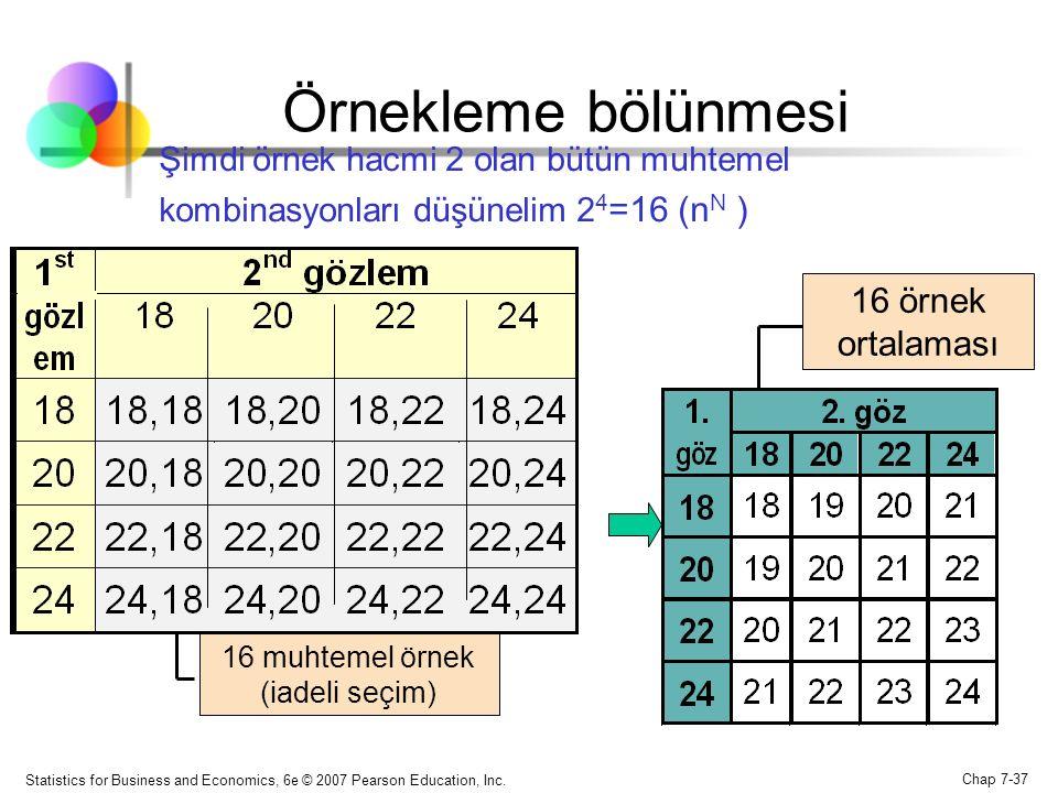 Statistics for Business and Economics, 6e © 2007 Pearson Education, Inc. Chap 7-37 16 muhtemel örnek (iadeli seçim) Şimdi örnek hacmi 2 olan bütün muh