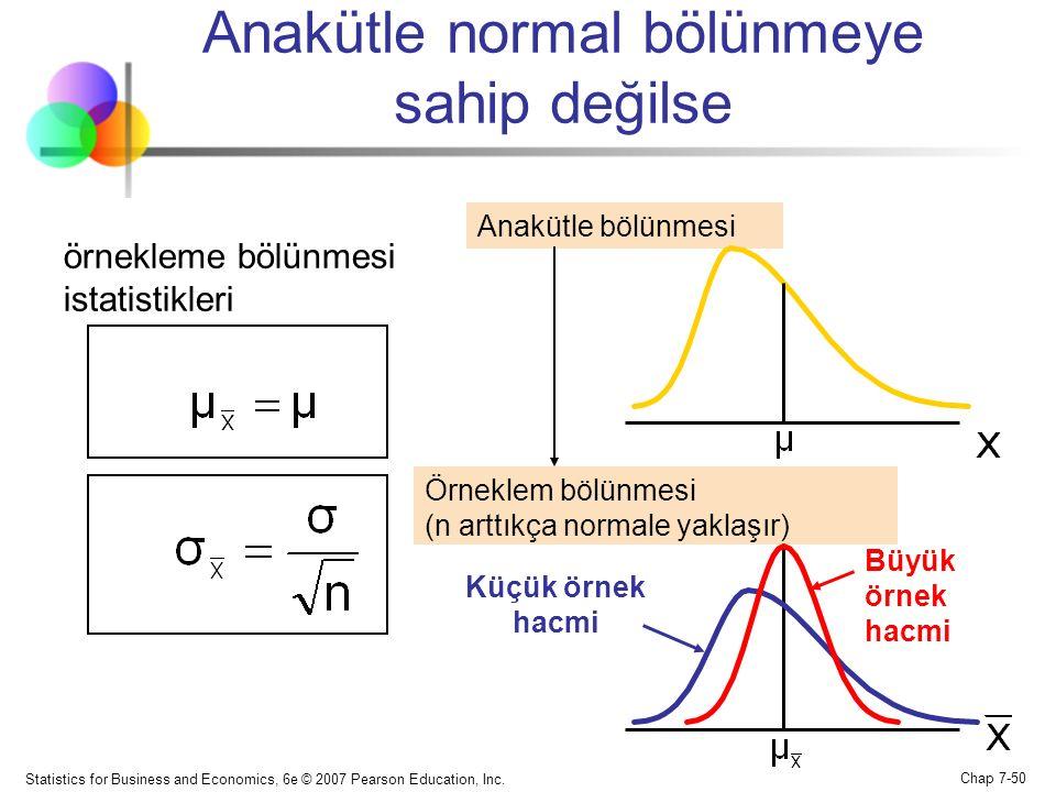 Statistics for Business and Economics, 6e © 2007 Pearson Education, Inc. Chap 7-50 Anakütle bölünmesi Örneklem bölünmesi (n arttıkça normale yaklaşır)