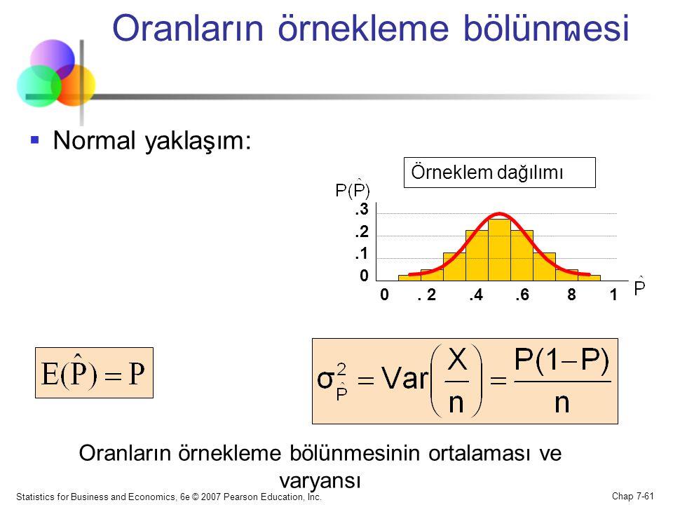 Statistics for Business and Economics, 6e © 2007 Pearson Education, Inc. Chap 7-61 Oranların örnekleme bölünmesi  Normal yaklaşım: Örneklem dağılımı.