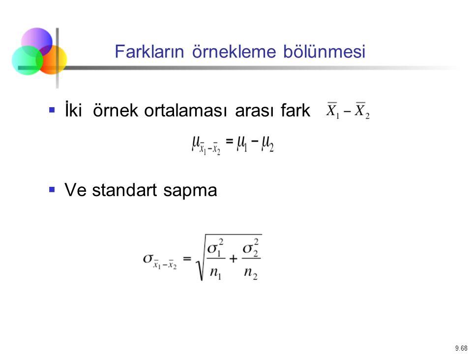 9.68 Farkların örnekleme bölünmesi  İki örnek ortalaması arası fark  Ve standart sapma
