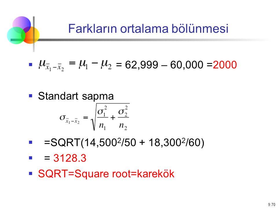 9.70 Farkların ortalama bölünmesi  = 62,999 – 60,000 =2000  Standart sapma  =SQRT(14,500 2 /50 + 18,300 2 /60)  = 3128.3  SQRT=Square root=karekö