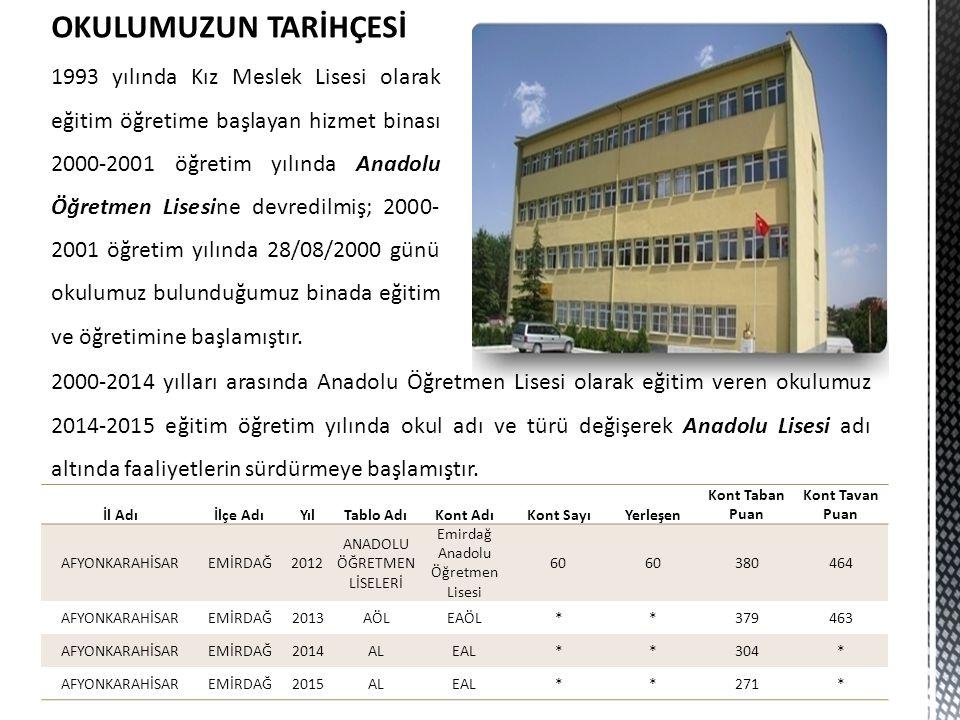 1993 yılında Kız Meslek Lisesi olarak eğitim öğretime başlayan hizmet binası 2000-2001 öğretim yılında Anadolu Öğretmen Lisesine devredilmiş; 2000- 20
