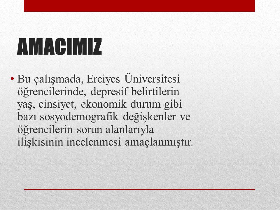 AMACIMIZ Bu çalışmada, Erciyes Üniversitesi öğrencilerinde, depresif belirtilerin yaş, cinsiyet, ekonomik durum gibi bazı sosyodemografik değişkenler ve öğrencilerin sorun alanlarıyla ilişkisinin incelenmesi amaçlanmıştır.