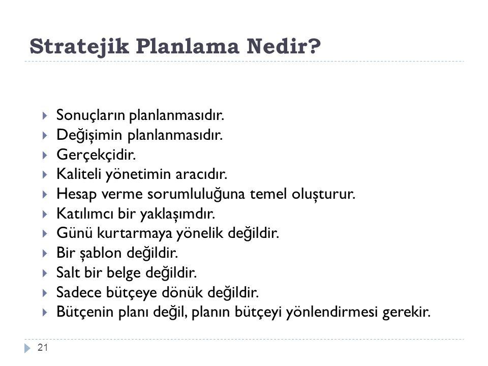Stratejik Planlama Nedir? 21  Sonuçların planlanmasıdır.  De ğ işimin planlanmasıdır.  Gerçekçidir.  Kaliteli yönetimin aracıdır.  Hesap verme so