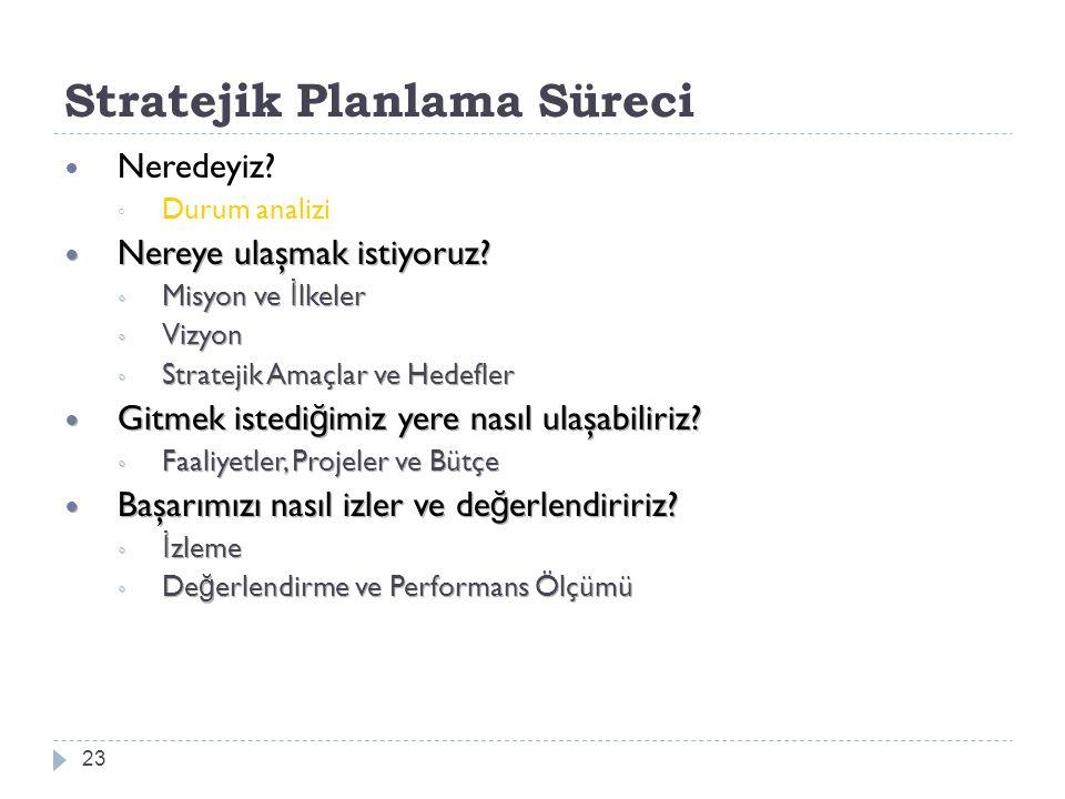 Stratejik Planlama Süreci 23