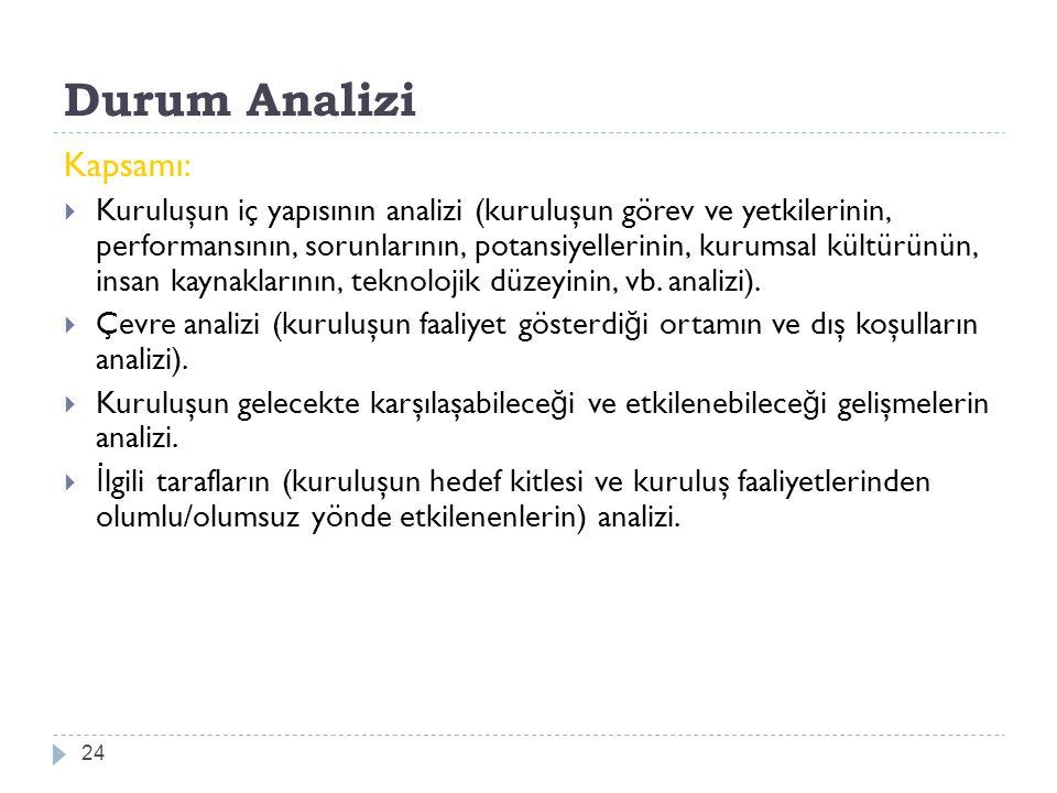 Durum Analizi 24 Kapsamı:  Kuruluşun iç yapısının analizi (kuruluşun görev ve yetkilerinin, performansının, sorunlarının, potansiyellerinin, kurumsal