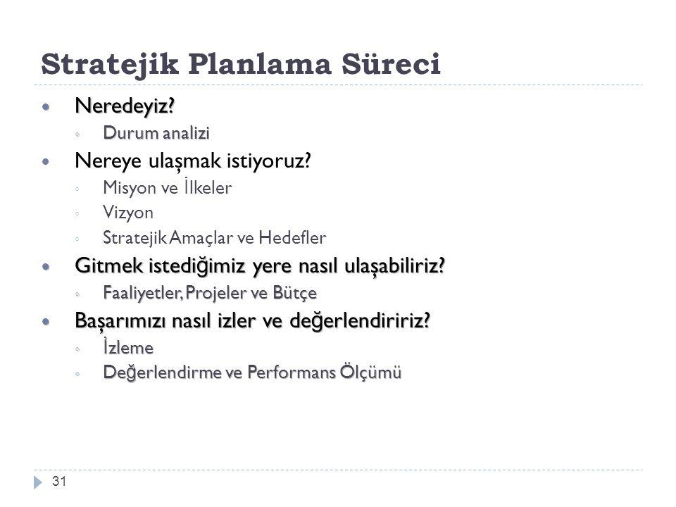 Stratejik Planlama Süreci 31