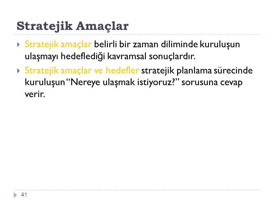 Stratejik Amaçlar 41  Stratejik amaçlar belirli bir zaman diliminde kuruluşun ulaşmayı hedefledi ğ i kavramsal sonuçlardır.