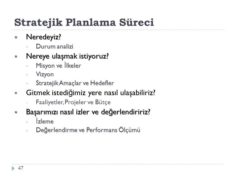 Stratejik Planlama Süreci 47