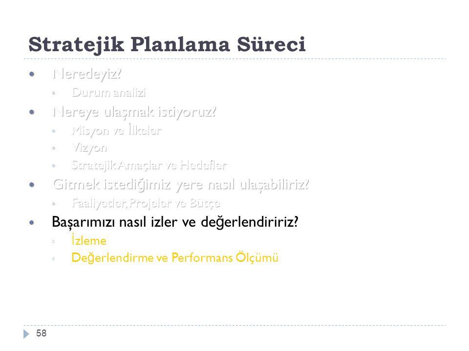 Stratejik Planlama Süreci 58