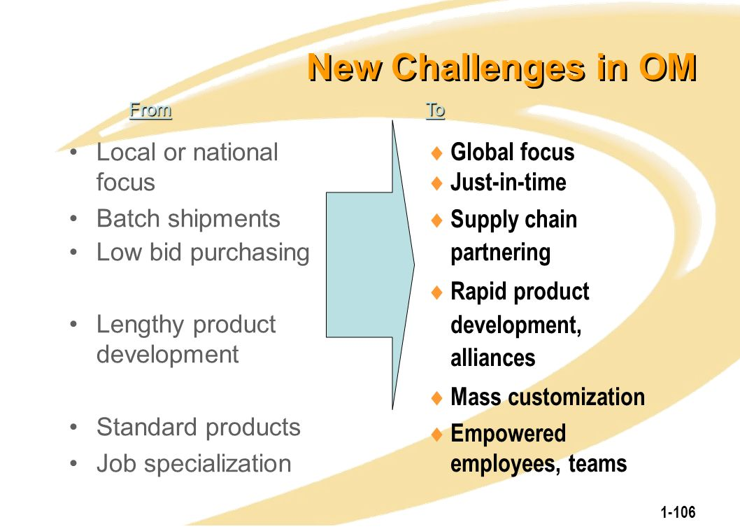1-106 New Challenges in OM Local or national focus Batch shipments Low bid purchasing Lengthy product development Standard products Job specialization