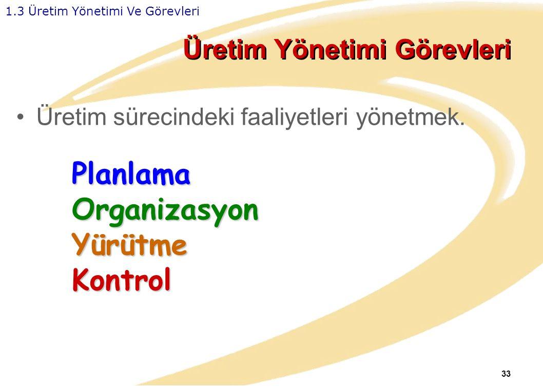 33 Üretim Yönetimi Görevleri Üretim sürecindeki faaliyetleri yönetmek. 1.3 Üretim Yönetimi Ve GörevleriPlanlamaOrganizasyonYürütmeKontrol